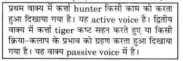 RBSE Solutions for Class 7 English Chapter 8 The Tiger Man 3