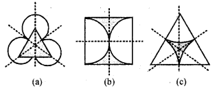 RBSE Solutions for Class 7 Maths Chapter 11 Symmetry Additional Questions - 1