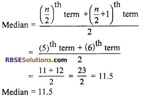 RBSE Solutions for Class 7 Maths Chapter 17 Data Handling Additional Questions