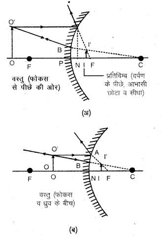 RBSE Solutions for Class 7 Science Chapter 14 प्रकाश का परावर्तन 10