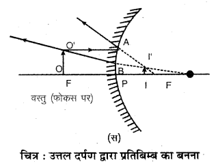 RBSE Solutions for Class 7 Science Chapter 14 प्रकाश का परावर्तन 11