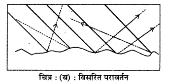 RBSE Solutions for Class 7 Science Chapter 14 प्रकाश का परावर्तन 5