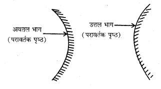 RBSE Solutions for Class 7 Science Chapter 14 प्रकाश का परावर्तन 7