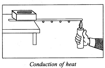 RBSE Solutions for Class 7 Science Chapter 15 Temperature and Heat 1