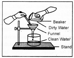 RBSE Solutions for Class 7 Science Chapter 3 Separation of Substances 1