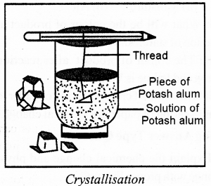 RBSE Solutions for Class 7 Science Chapter 4 Physical and Chemical Changes of Substances 1