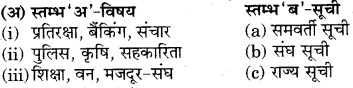 RBSE Solutions for Class 7 Social ScienceChapter 12 राज्य सरकार 1