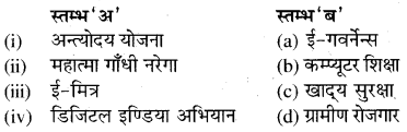 RBSE Solutions for Class 7 Social Science Chapter 13 सरकार और लोक कल्याण 1