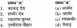 RBSE Solutions for Class 7 Social ScienceChapter 17 राजस्थान एवं दिल्ली सल्तनत 2