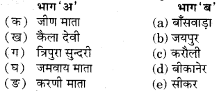 RBSE Solutions for Class 7 Social Science Chapter 21 लोक संस्कृति 4