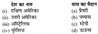 RBSE Solutions for Class 7 Social ScienceChapter 5 वन और वन्य जीवन 1