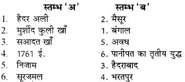 RBSE Solutions for Class 8 Social Science Chapter 19 मुगल साम्राज्य का पतन और 18वीं शताब्दी का भारत 2