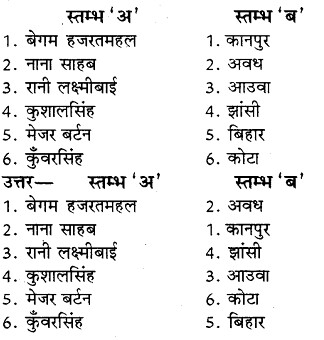 RBSE Solutions for Class 8 Social Science Chapter 20 1857 का स्वतन्त्रता संग्राम 1