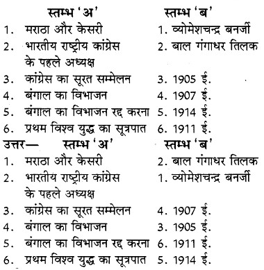 RBSE Solutions for Class 8 Social Science Chapter 24 राष्ट्रीय आन्दोलन 1