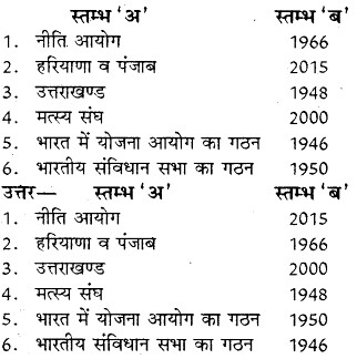 RBSE Solutions for Class 8 Social Science Chapter 25 आजादी के बाद का भारत 1