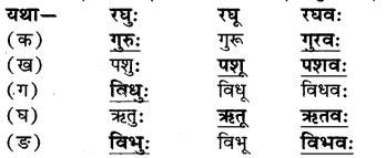 RBSE Solutions for Class 6 Sanskrit Chapter 15 रघो उदारता 1