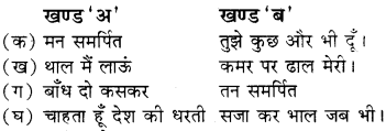RBSE Solutions for Class 8 Hindi Chapter 1 समर्पण
