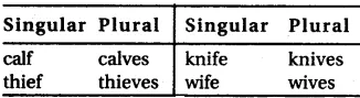 RBSE Class 6 English Vocabulary Number image 5