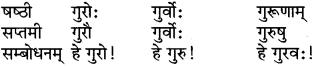RBSE Class 6 Sanskrit परिशिष्टम् 10