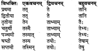 RBSE Class 6 Sanskrit परिशिष्टम् 13
