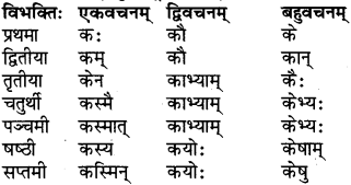 RBSE Class 6 Sanskrit परिशिष्टम् 14