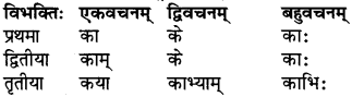 RBSE Class 6 Sanskrit परिशिष्टम् 15
