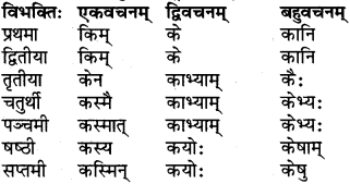 RBSE Class 6 Sanskrit परिशिष्टम् 17