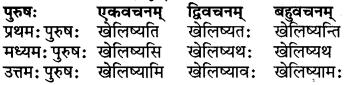 RBSE Class 6 Sanskrit परिशिष्टम् 37