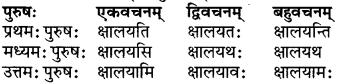 RBSE Class 6 Sanskrit परिशिष्टम् 57