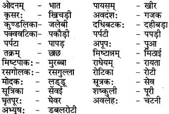 RBSE Class 6 Sanskrit परिशिष्टम् 68