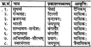 RBSE Class 6 Sanskrit परिशिष्टम् 75