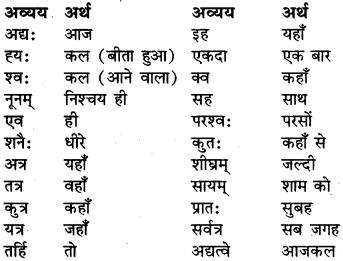 RBSE Class 6 Sanskrit व्याकरण अव्यये निरूपणम् 1