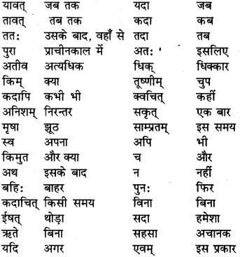 RBSE Class 6 Sanskrit व्याकरण अव्यये निरूपणम् 2