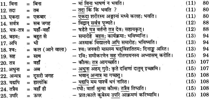 RBSE Class 6 Sanskrit व्याकरण अव्यये निरूपणम् 4