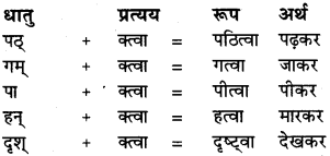RBSE Class 6 Sanskrit व्याकरण प्रत्यय प्रकरणम् 3