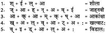 RBSE Class 6 Sanskrit व्याकरण वर्ण-विचार 6