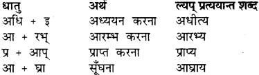 RBSE Class 7 Sanskrit व्याकरण विशेषण प्रकरणम् 4