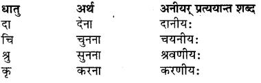 RBSE Class 7 Sanskrit व्याकरण विशेषण प्रकरणम् 7