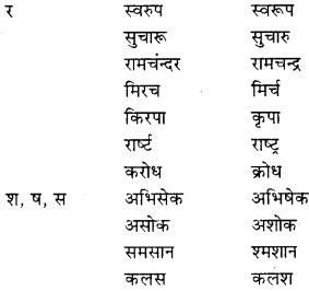 RBSE Class 9 Hindi व्याकरण शब्द-शुद्धि 3