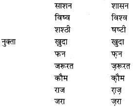 RBSE Class 9 Hindi व्याकरण शब्द-शुद्धि 4