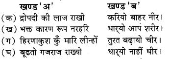 RBSE Solution for Class 8 Hindi Chapter 7 भक्ति पदावली img-1
