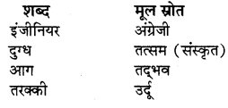 RBSE Solution for Class 8 Hindi Chapter 8 मिसाइल मैन img-1