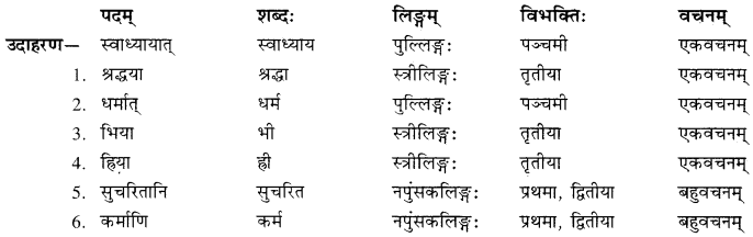 RBSE Solutions for Class 10 Sanskrit स्पन्दन Chapter 15 image 2