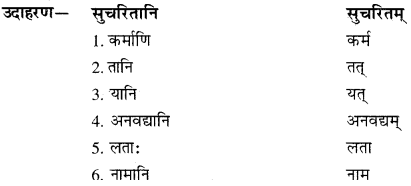 RBSE Solutions for Class 10 Sanskrit स्पन्दन Chapter 15 image 5