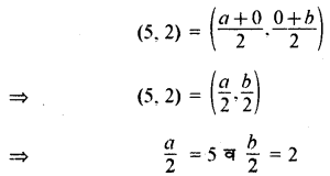RBSE Solutions for Class 11 Maths Chapter 11 सरल रेखा Miscellaneous Exercise