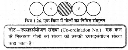 RBSE Solutions for Class 12 Chemistry Chapter 1 ठोस अवस्था image 43