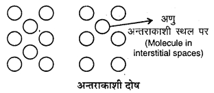 RBSE Solutions for Class 12 Chemistry Chapter 1 ठोस अवस्था image 25
