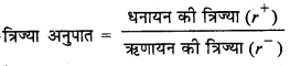 RBSE Solutions for Class 12 Chemistry Chapter 1 ठोस अवस्था image 26