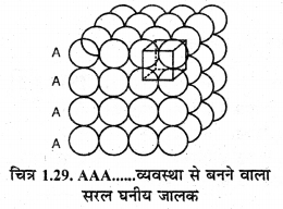 RBSE Solutions for Class 12 Chemistry Chapter 1 ठोस अवस्था image 46