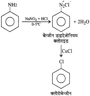 RBSE Solutions for Class 12 Chemistry Chapter 10 हैलोजेन व्युत्पन्न image 29